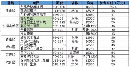 http://www.byrental.cn/fangchan/195328.html